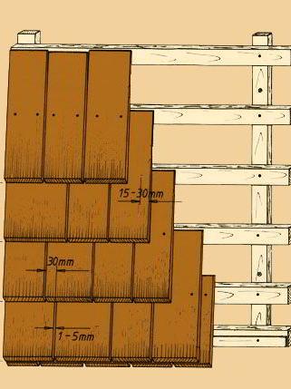 Монтаж дранки на деревянную обрешетку