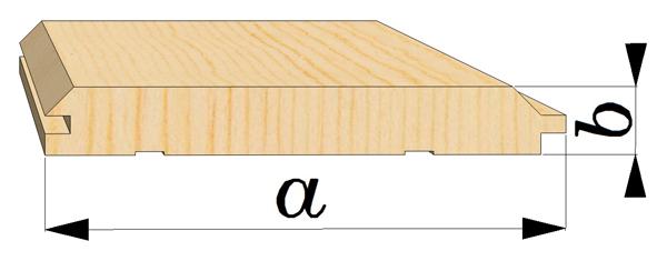 Размеры имитации бруса зависят от производителя материала