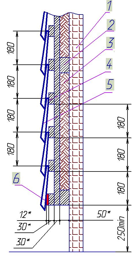 Необходимо устанавливать шиндель с шагом не более 180мм