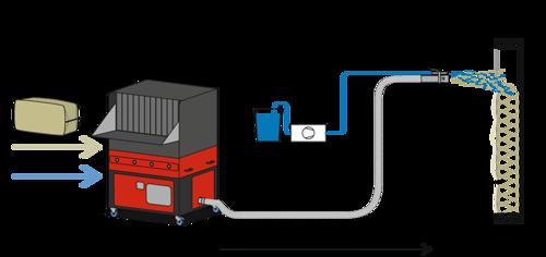 Схема напыления эковаты промышленными методами