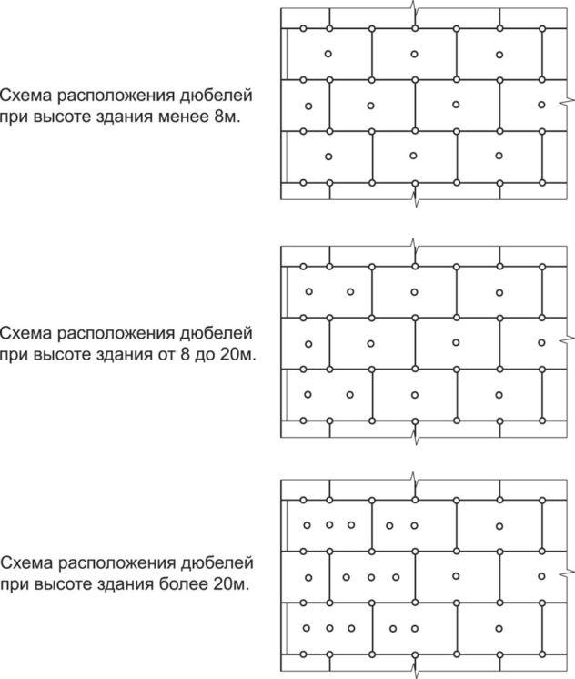 Варианты крепления пенополистирола на кирпич, в зависимости от высота здания