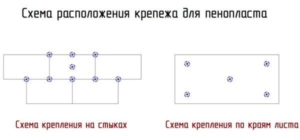 схема двух вариантов крепления дюбелей