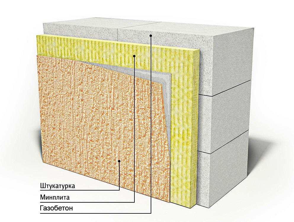 Расценки на утепление фасада и сайдинг