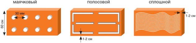 методы нанесения клея на пеноплекс