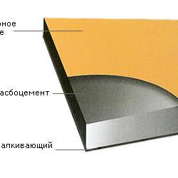 Асбестоцементные плиты относятся к листовым отделочным материалам