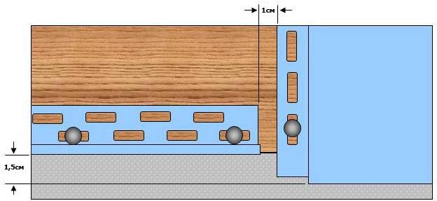 рекомендуемые значения для компенсации температурной деформации панелей