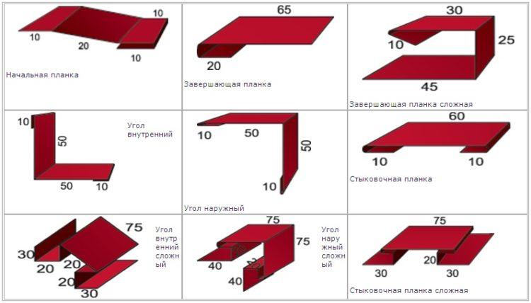 Доборные элементы для крепежа металлосайдинга