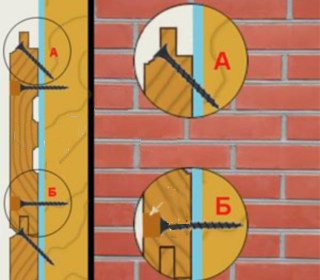Правильное применение саморезов при отделке блок хаусом