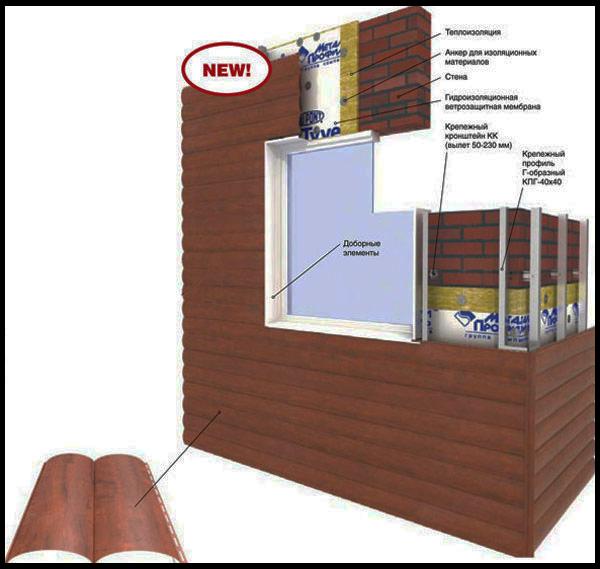 Вариант применения блок хауса в качестве вентфасада