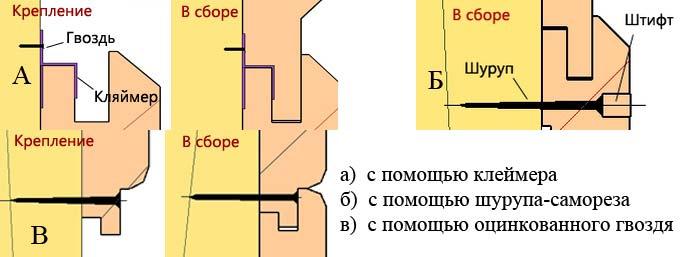 крепление блок хауса различными способами