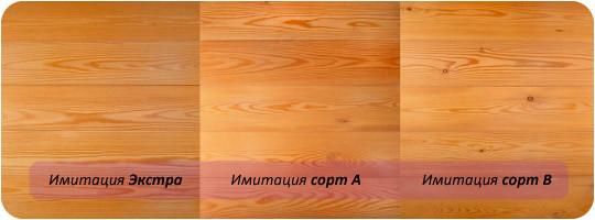 Три наиболее распространенных сорта древесины для имитации бруса