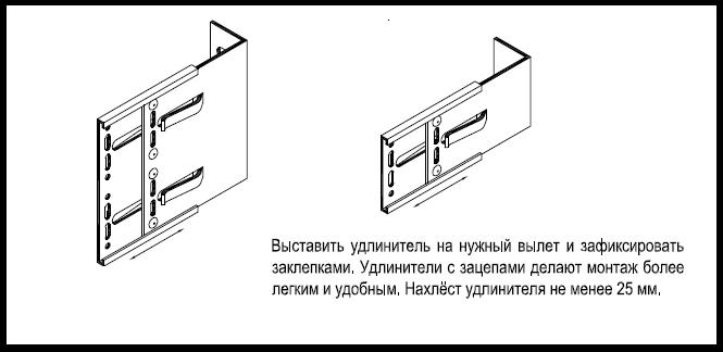 Регулировка плоскости вентилируемого фасада при помощи удлинителей