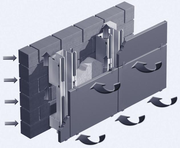 Принцип движения воздуха в навесном фасада
