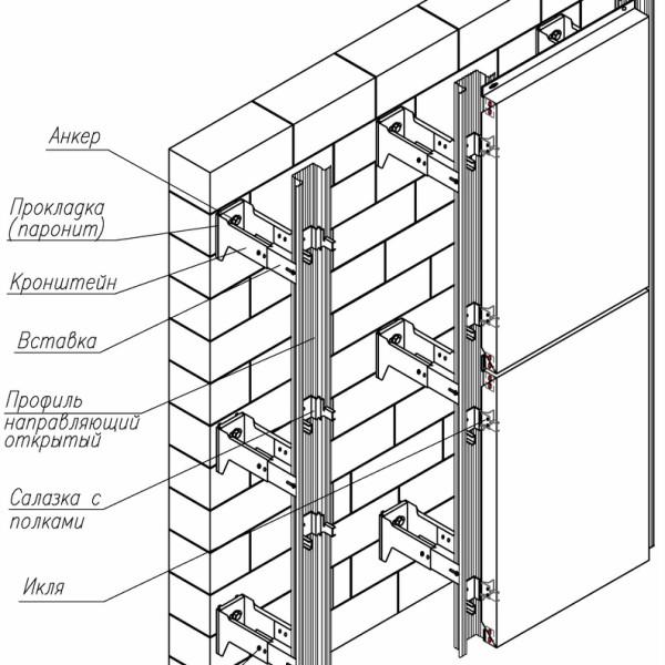 Вертикальная система вентилируемого фасада