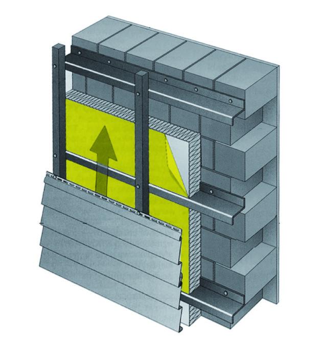 Движение воздуха в системе вентилируемого фасада