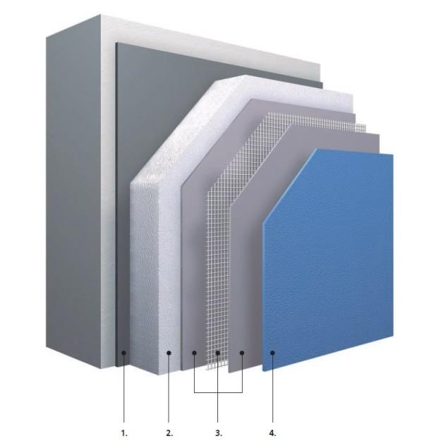 Основные компоненты утепления стены при помощи пенопласта