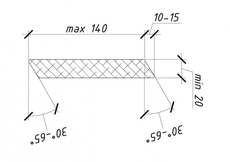 Одна из разновидностей деревянного сайдинга - планкен